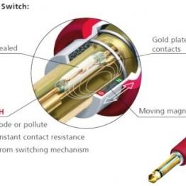 image 10 262x262 - CABLE PARA GUITARRA ELECTRICA-TECNOLOGIA SILEND SPIRIT XXL